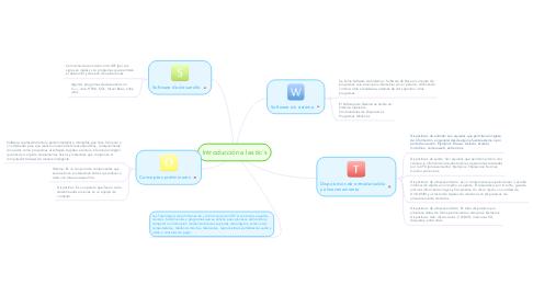Mind Map: Introducción a las tic´s
