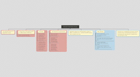 Mind Map: Adverbial Subordinate Clauses