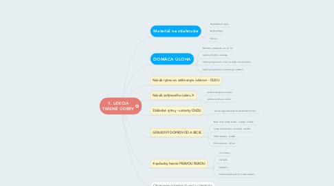 Mind Map: 1. LEKCIA TMENÉ ÚDERY