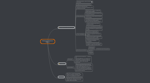 Mind Map: Educación formal en México