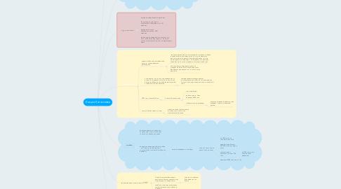 Mind Map: Лекция Катасонова