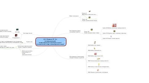 """Mind Map: 2.2.3 Правило № 2 а)  (незавершенный)  """"шкаф офисный из ДСП без полки"""" (комплектный товар в разобранном виде)"""