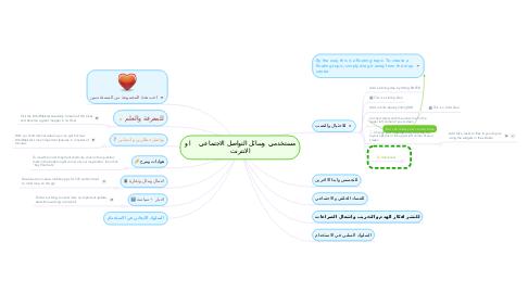 Mind Map: مستخدمي  وسائل التواصل الاجتماعي     ا و الانترنت