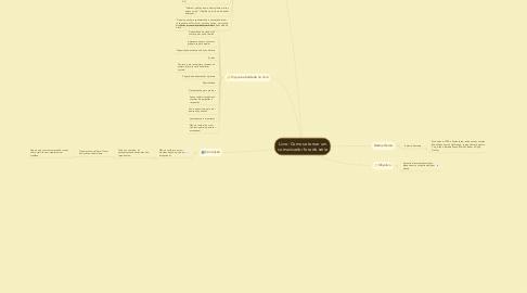 Mind Map: Livro: Como se tornar um comunicador fora de série
