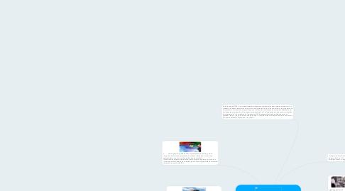 Mind Map: Evolución histórica de los sistemas operativos