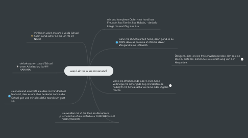 Mind Map: was Lehrer alles moanand:
