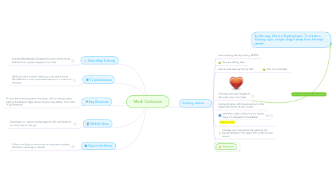 Mind Map: Mesh Collective