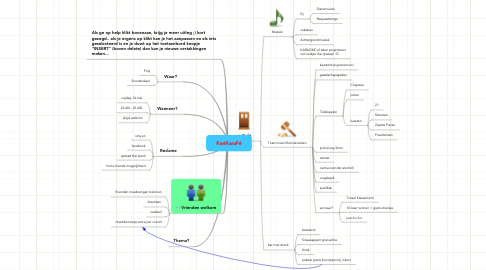 Mind Map: KwiKwaFé