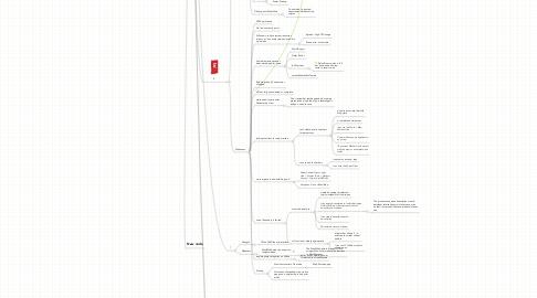 Mind Map: 日日日