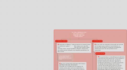 """Mind Map: """"LA VIDA COMIENZA CON UNA INHALACION Y TERMINA CON UNA EXHALACION"""""""