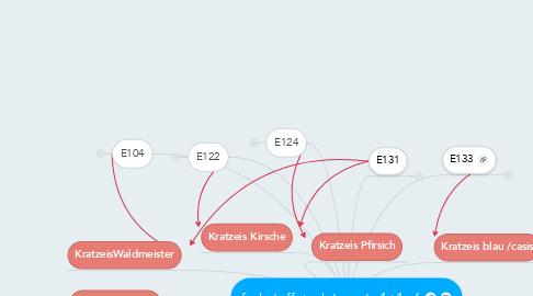 Mind Map: farbstoff + glutamat=1+1=6