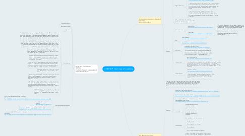 Mind Map: OLTD 509 - Summary of Learning
