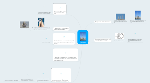 Mind Map: CN Tower