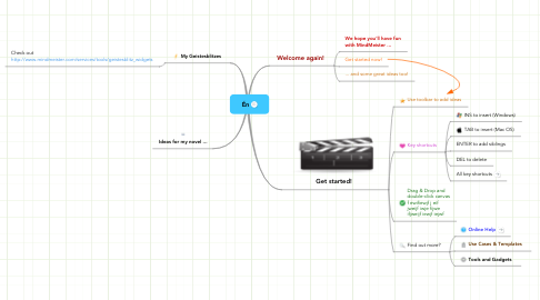 Mind Map: Én