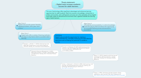 Mind Map: Thesis statement:  Digital tools increase academic success for adult learners.