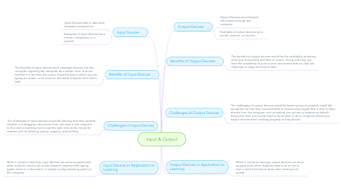 Mind Map: Input & Output