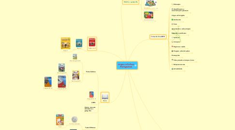 Mind Map: Língua e CulturaPortuguesas