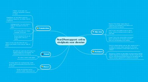 Mind Map: Peer2Peersupport: online vindplaats voor diensten