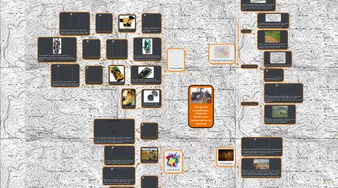 Mind Map: Topografía modificadas, chequeos. Mediciones. Instrumentos de medición