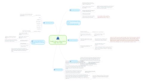 Mind Map: Google Apps for Education by Haliya Bint-Habib