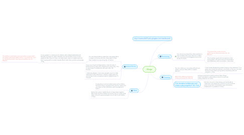 Mind Map: Glogs