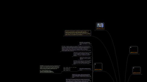 Mind Map: SERVICIOS INTRAHOSPITALARIOS Y AMBULATORIOS, INTERNACION, SERVICIOS PROFESIONALES, DERECHOS DE SALA, MATERIALES, SUMINISTROS Y EQUIPOS