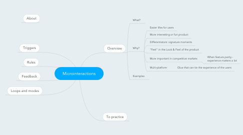 Mind Map: Microinteractions