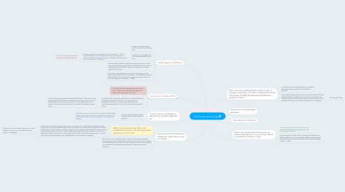 Mind Map: Schoology-Jessica Clay