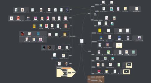 Mind Map: [개앞맵시] 언어와 컴퓨터 과학 기초