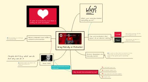 Mind Map: Greg McEvilly on Motivation