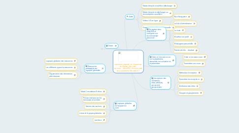 """Mind Map: sommaire interactif, en cliquant surles flèches, des livres  du cours """" AMeTICE : Prise en mainde la plateforme Moodle 2.7"""""""