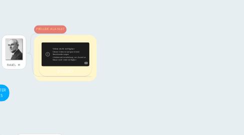 Mind Map: NOTRE MINDMEISTER BIGANOSTRA2015