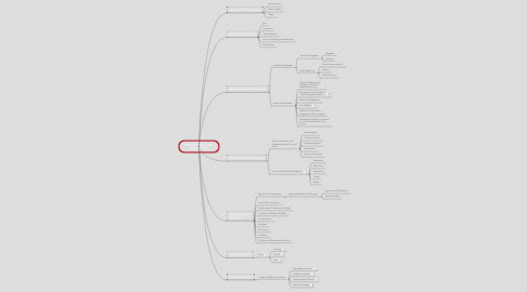 Mind Map: OBLIGATIONS AND  CONTRACTS