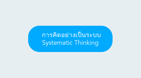 Mind Map: การคิดอย่างเป็นระบบ Systematic Thinking