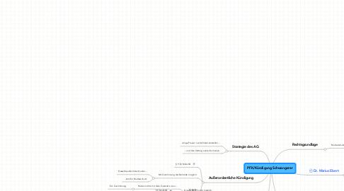 Mind Map: PFK/Kündigung Schwangerer