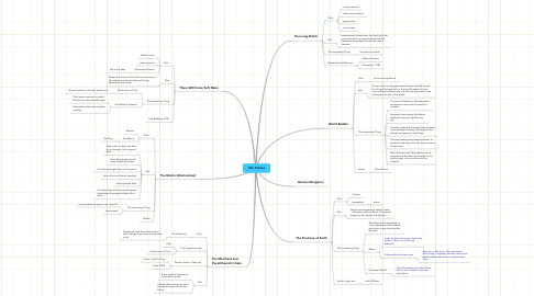 Mind Map: Our Stories