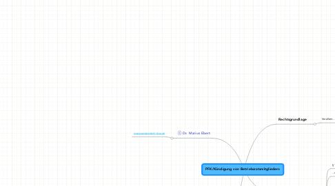 Mind Map: PFK/Kündigung von Betriebsratsmitgliedern