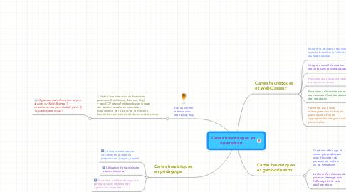Mind Map: Cartes heuristiques enorientation...