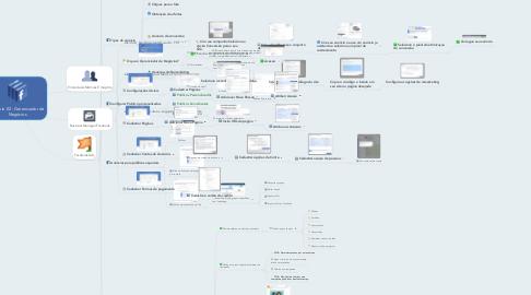 Mind Map: Módulo 02 - Gerenciador de Negócios