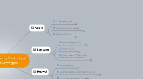 Mind Map: Apple VS Samsung VS Huawei. (Listed advantages)