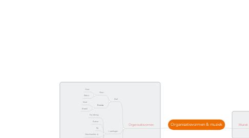 Mind Map: Organisatievormen & muziek