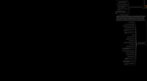 Mind Map: Модуль 3.Навчання іншомовної мовленнєвої діяльності