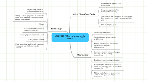 Mind Map: OCE2010: What do we struggle with?