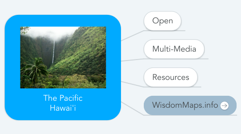 Mind Map: The Pacific Hawai'i