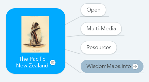 Mind Map: The Pacific New Zealand