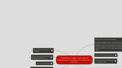 Mind Map: Определение сферы производства промышленных предприятий колпинского региона.