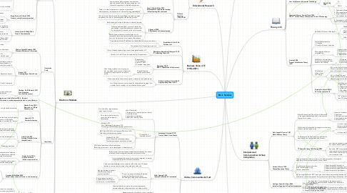 Mind Map: Eric