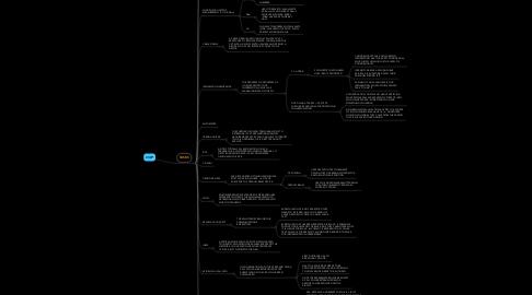 Mind Map: CSEP