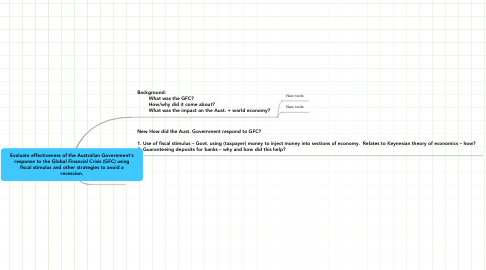 Mind Map: Evaluate effectiveness of the Australian Government's response to the Global Financial Crisis (GFC) using fiscal stimulus and other strategies to avoid a recession.