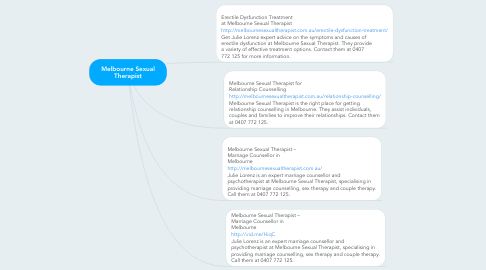 Mind Map: Melbourne Sexual Therapist